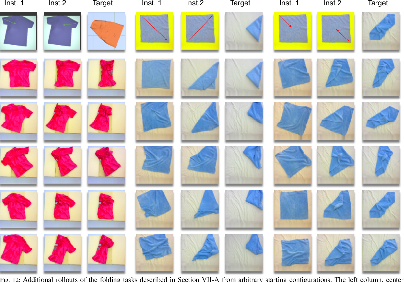 Figure 4 for Learning to Smooth and Fold Real Fabric Using Dense Object Descriptors Trained on Synthetic Color Images