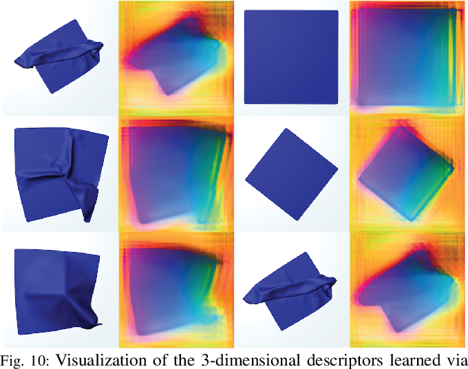 Figure 2 for Learning to Smooth and Fold Real Fabric Using Dense Object Descriptors Trained on Synthetic Color Images