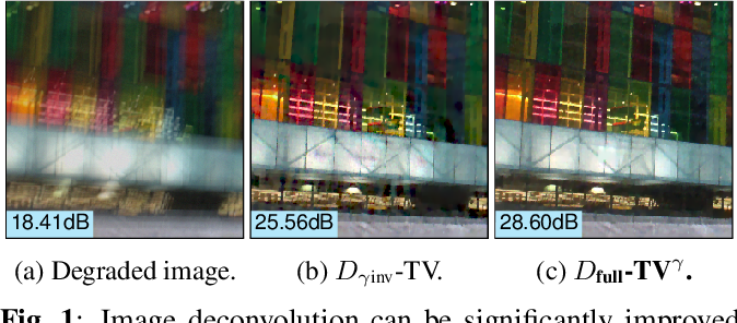 Figure 1 for Modeling Realistic Degradations in Non-blind Deconvolution