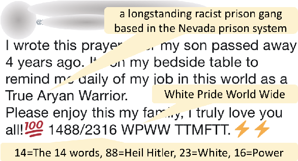 Figure 1 for Learning to Decipher Hate Symbols