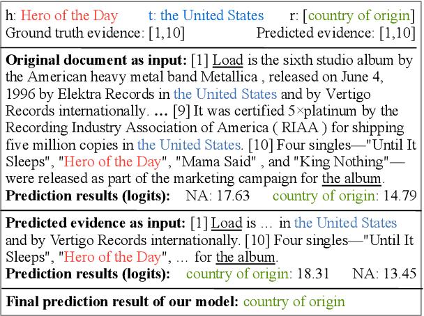 Figure 1 for Eider: Evidence-enhanced Document-level Relation Extraction