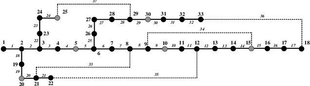 Figure 3 for Hybrid Imitation Learning for Real-Time Service Restoration in Resilient Distribution Systems