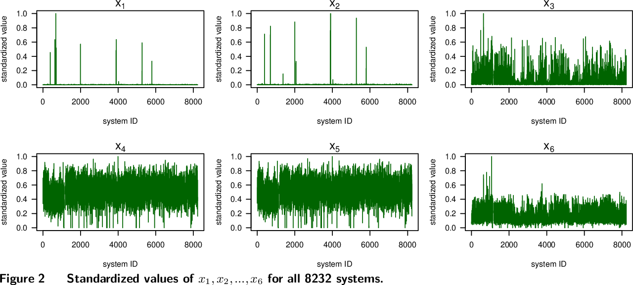 Figure 2 for Boost-R: Gradient Boosted Trees for Recurrence Data