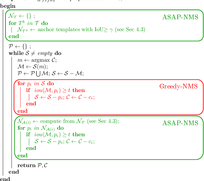 Figure 4 for ASAP-NMS: Accelerating Non-Maximum Suppression Using Spatially Aware Priors