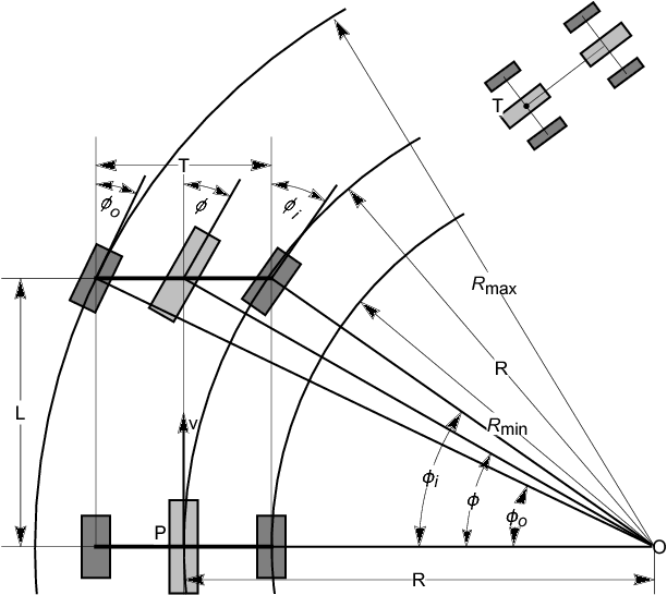 Figure 2 for Model-based Decision Making with Imagination for Autonomous Parking