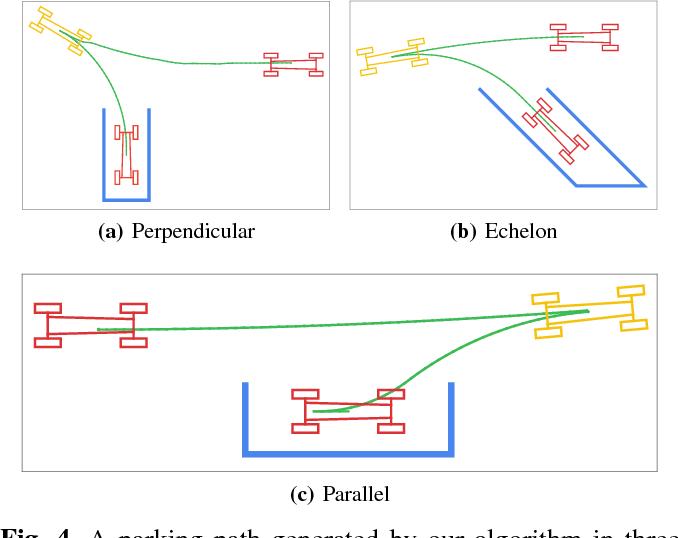 Figure 4 for Model-based Decision Making with Imagination for Autonomous Parking