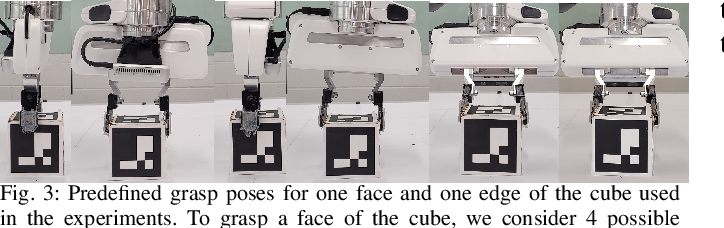 Figure 3 for Visualizing Robot Intent for Object Handovers with Augmented Reality