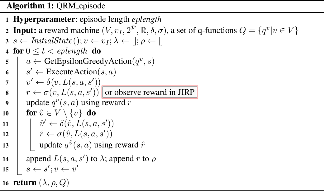 Figure 2 for Joint Inference of Reward Machines and Policies for Reinforcement Learning
