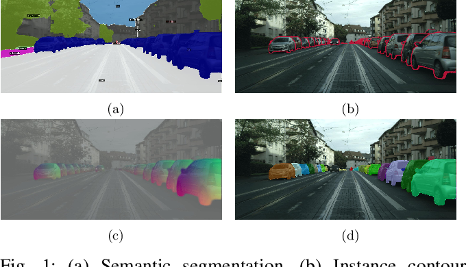 Figure 1 for Learning Panoptic Segmentation from Instance Contours