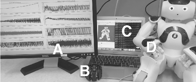 Figure 1 for Reinforcement Learning based Embodied Agents Modelling Human Users Through Interaction and Multi-Sensory Perception