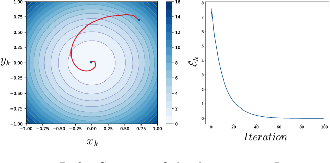 Figure 1 for LEAD: Least-Action Dynamics for Min-Max Optimization