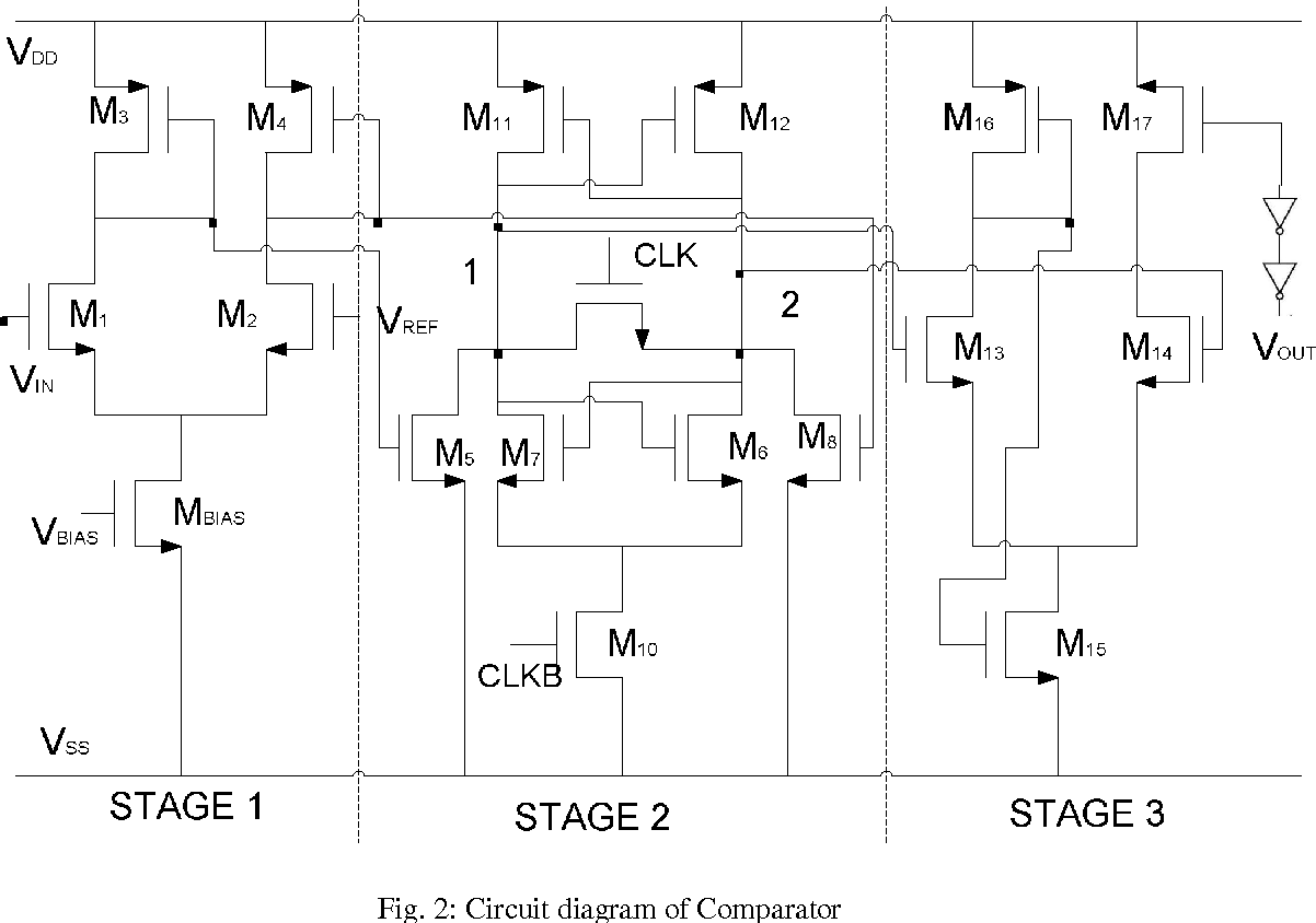 A Low Power Comparator Design For 6 Bit Flash Adc In 90 Nm Cmos 4 Circuit Is And Semantic Scholar