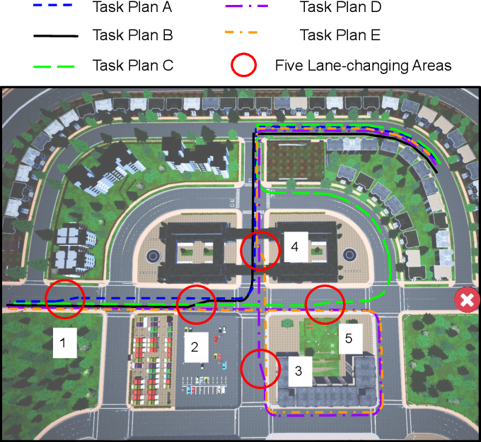 Figure 3 for Task-Motion Planning for Safe and Efficient Urban Driving
