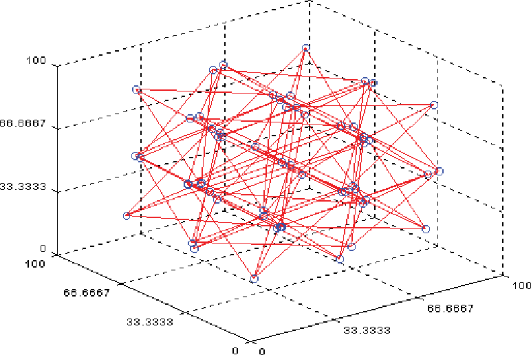 Figure 1 for Visions of a generalized probability theory