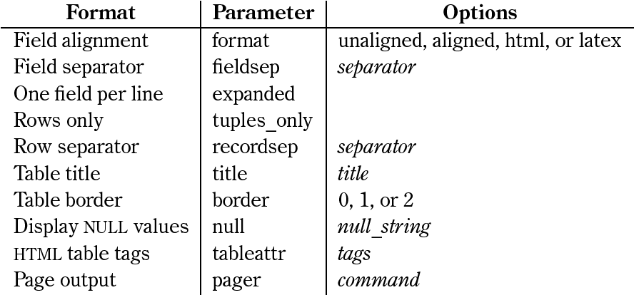 Figure 15 2 from PostgreSQL: Introduction and Concepts