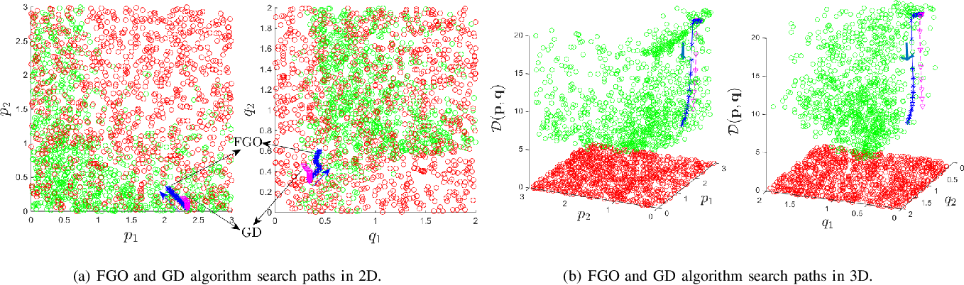 Figure 2 for Feasibility-Guided Learning for Robust Control in Constrained Optimal Control Problems