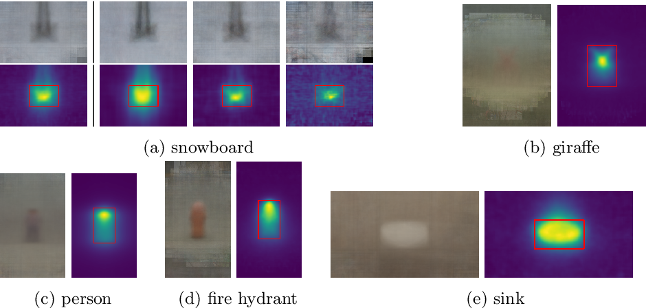 Figure 3 for Black-box Explanation of Object Detectors via Saliency Maps