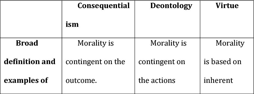 western philosophy examples