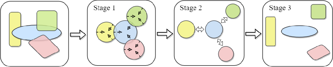 Figure 3 for Deep Clustering and Representation Learning that Preserves Geometric Structures