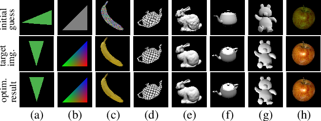 Figure 2 for Learning to Predict 3D Objects with an Interpolation-based Differentiable Renderer