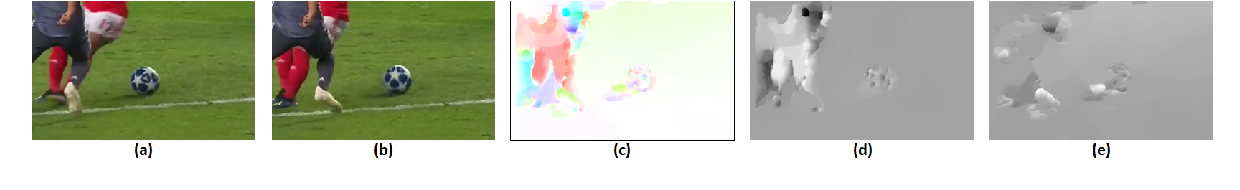 Figure 3 for Robust Visual Object Tracking with Two-Stream Residual Convolutional Networks