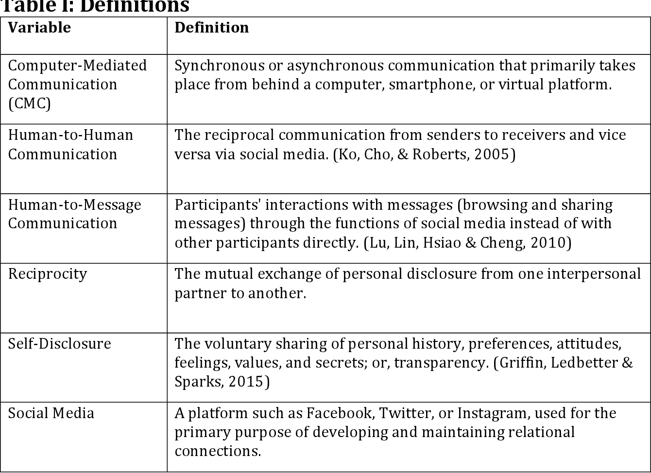What impact do social media sites have on relationships