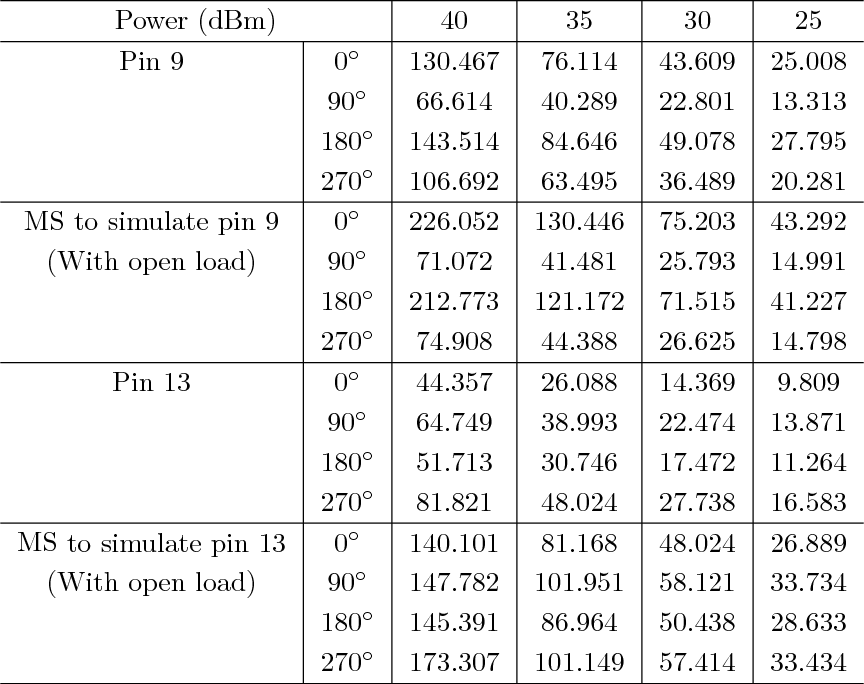 Table 3 from The effect of 2 45 GHz electromagnetic