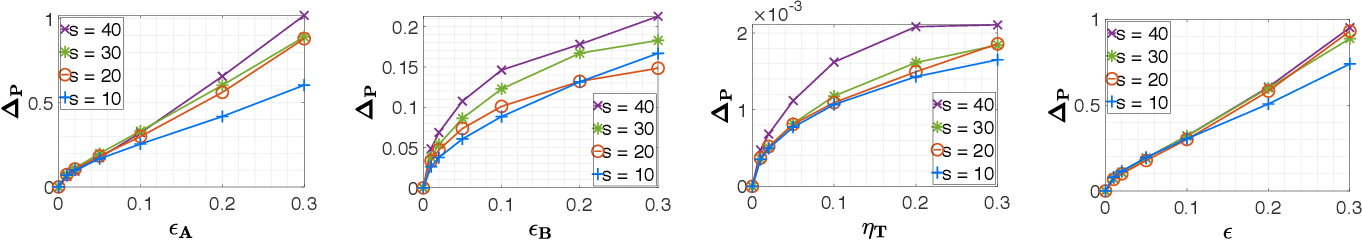 Figure 1 for Certainty Equivalent Quadratic Control for Markov Jump Systems