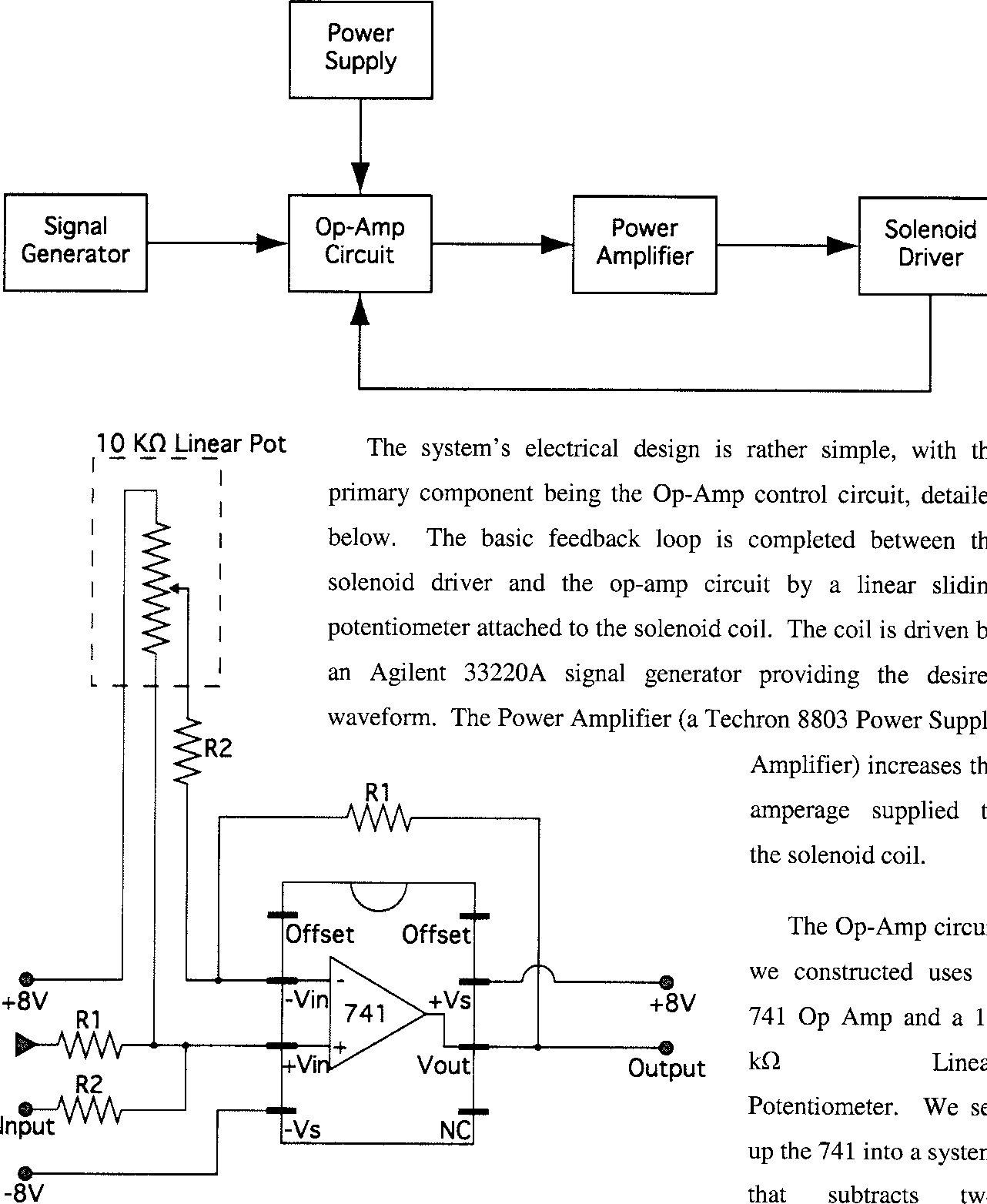 The Dual Piston Jet Injector And Viability Of Drug Delivery 741 Op Amp Wiring Diagrams Semantic Scholar