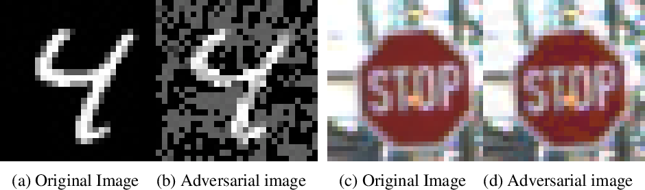 Figure 1 for Robust Classification using Robust Feature Augmentation