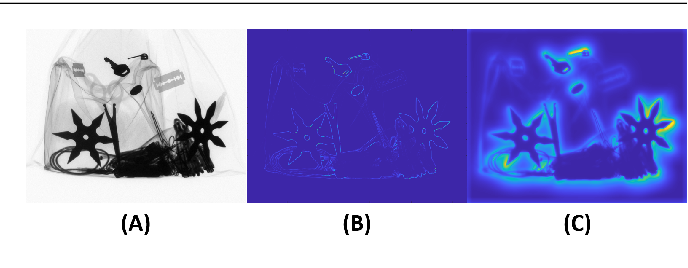 Figure 1 for Tensor Pooling Driven Instance Segmentation Framework for Baggage Threat Recognition