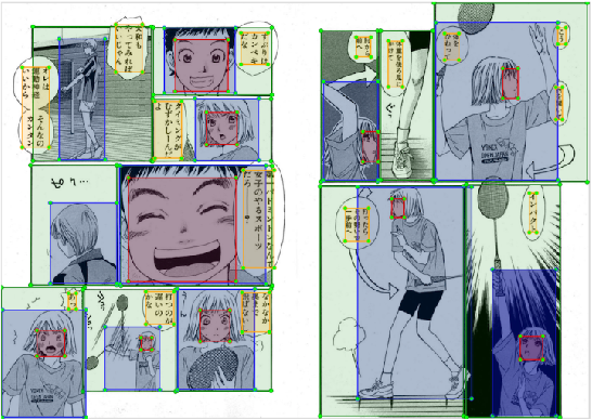 """Figure 1 for Building a Manga Dataset """"Manga109"""" with Annotations for Multimedia Applications"""
