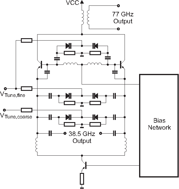 Figure 2 from Three-channel 77 GHz automotive radar