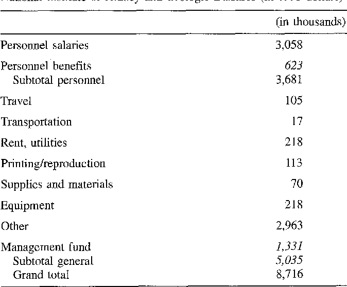 Table 6 from Proposal to establish a National Institute of