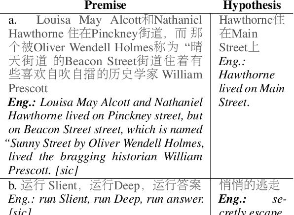 Figure 3 for OCNLI: Original Chinese Natural Language Inference