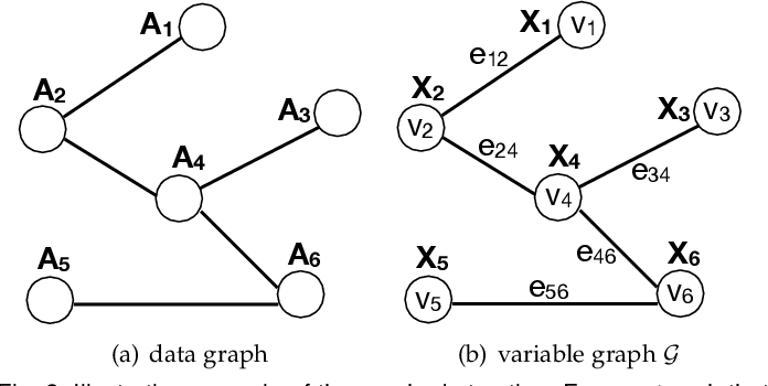 Figure 3 for Simultaneous Clustering and Optimization for Evolving Datasets