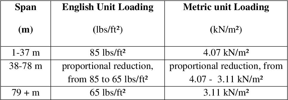 PDF] CABLE-SUSPENDED PEDESTRIAN BRIDGE DESIGN FOR RURAL