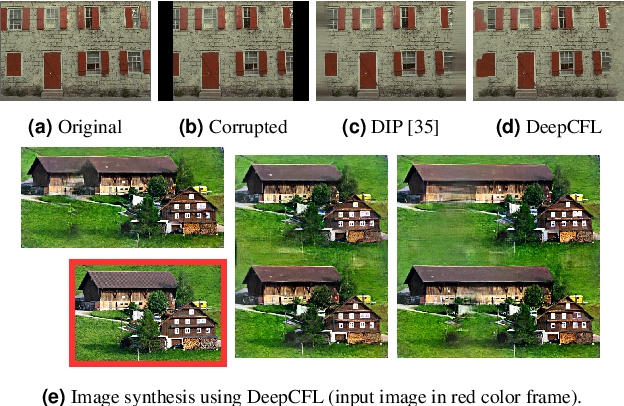 Figure 1 for DeepCFL: Deep Contextual Features Learning from a Single Image