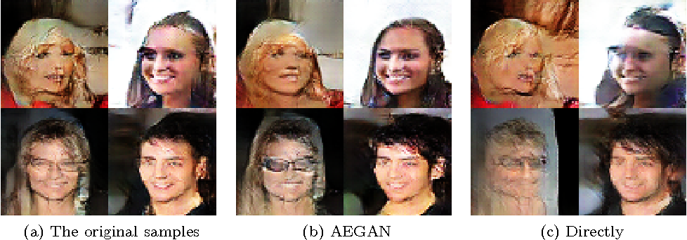 Figure 3 for Learning Inverse Mapping by Autoencoder based Generative Adversarial Nets