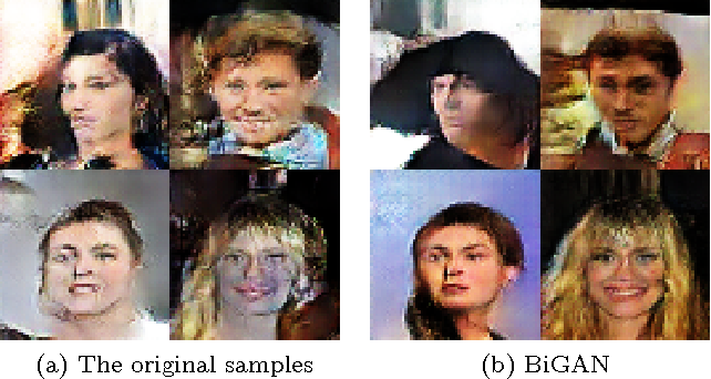 Figure 4 for Learning Inverse Mapping by Autoencoder based Generative Adversarial Nets