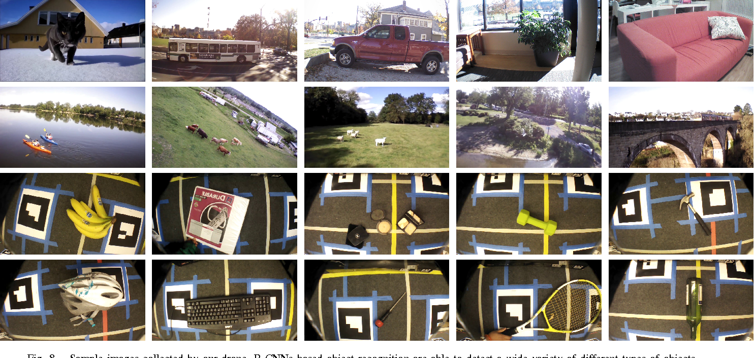 Figure 8 from Real-Time, Cloud-Based Object Detection for Unmanned