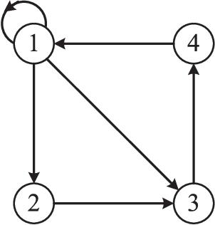 Adjustable Parameter-Based Distributed Fault Estimation