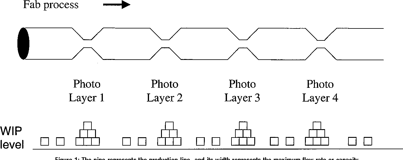 Figure 1 from Special Issue: Franz Edelman Award for Achievement in