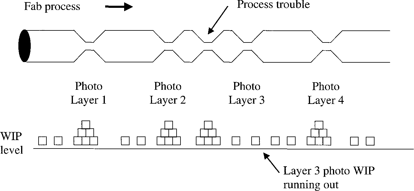 Figure 2 from Special Issue: Franz Edelman Award for Achievement in