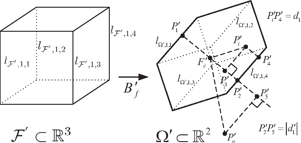 Figure 3 for Controllability Analysis for Multirotor Helicopter Rotor Degradation and Failure