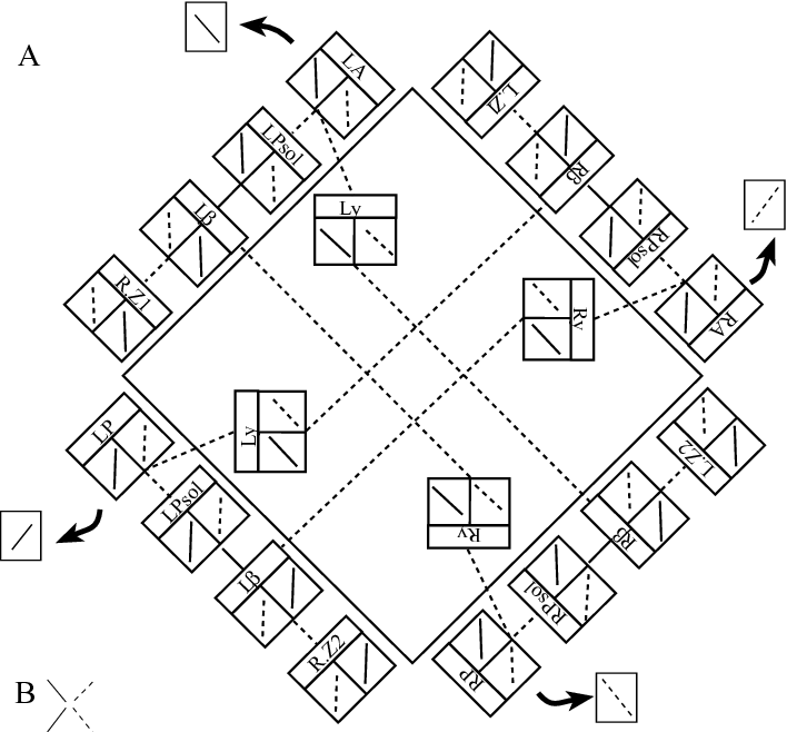 Figure 5 From From The Selectedworks Of Gin Mccollum 2007 Spatial