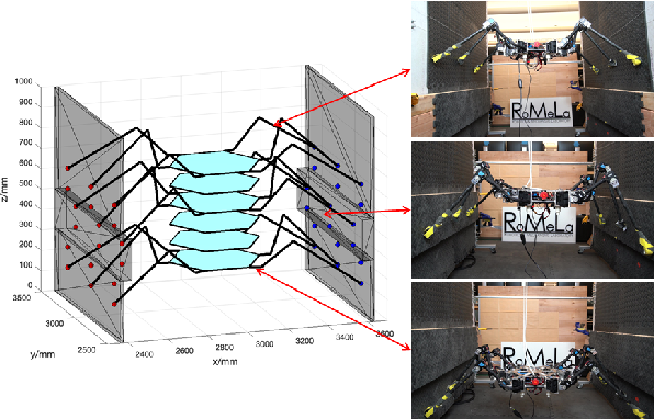 Figure 3 for Optimization Based Motion Planning for Multi-Limbed Vertical Climbing Robots
