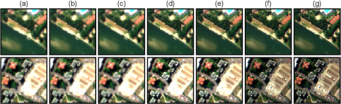 Figure 3 for Hyperspectral Pansharpening Based on Improved Deep Image Prior and Residual Reconstruction