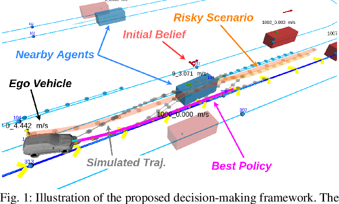 Figure 1 for Efficient Uncertainty-aware Decision-making for Automated Driving Using Guided Branching