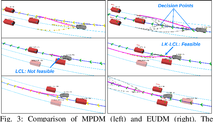Figure 3 for Efficient Uncertainty-aware Decision-making for Automated Driving Using Guided Branching